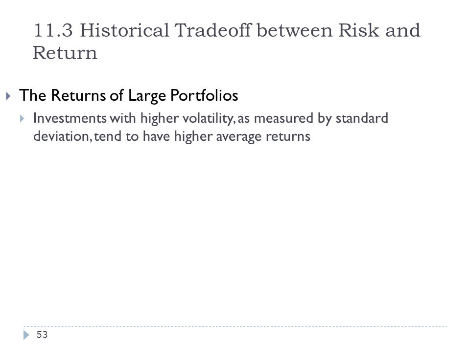 11.3 Historical Tradeoff between Risk and Return