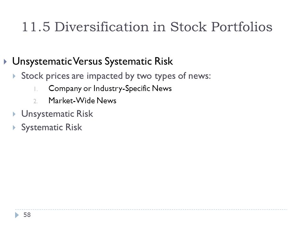 11.5 Diversification in Stock Portfolios