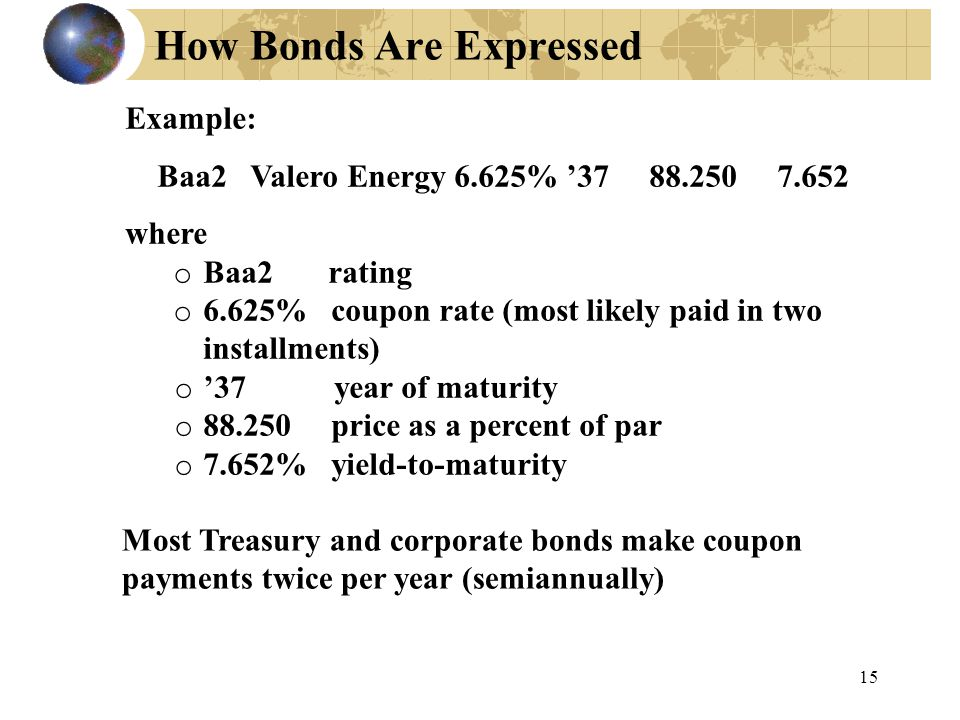 How Bonds Are Expressed