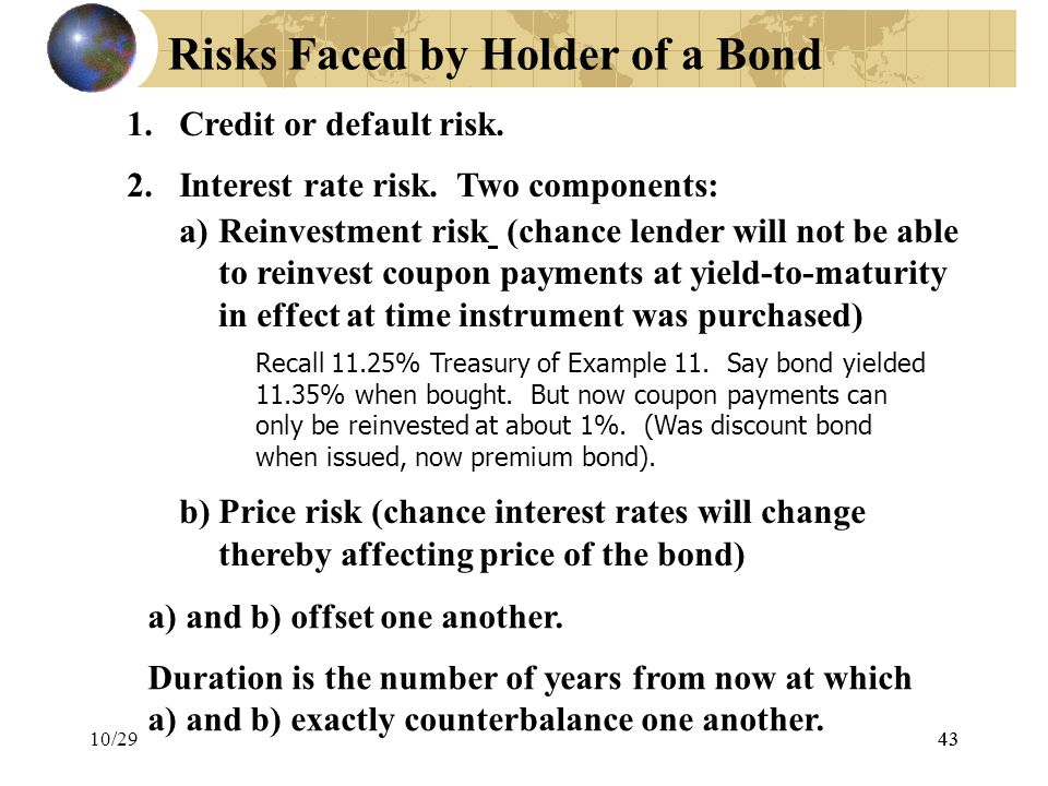 Risks Faced by Holder of a Bond