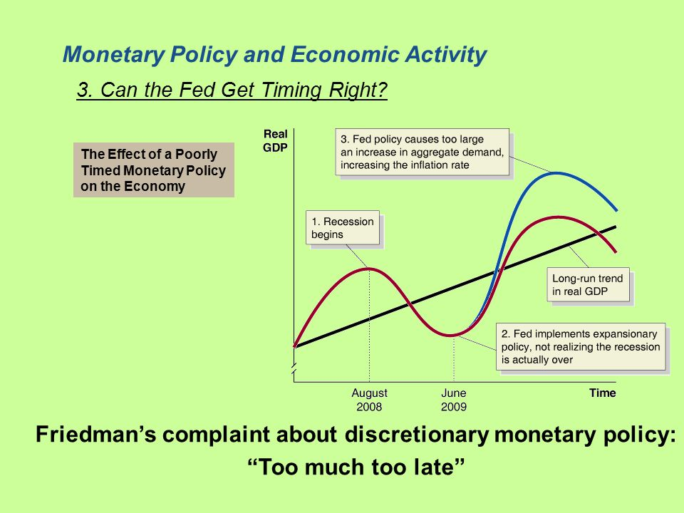 Monetary Policy and Economic Activity