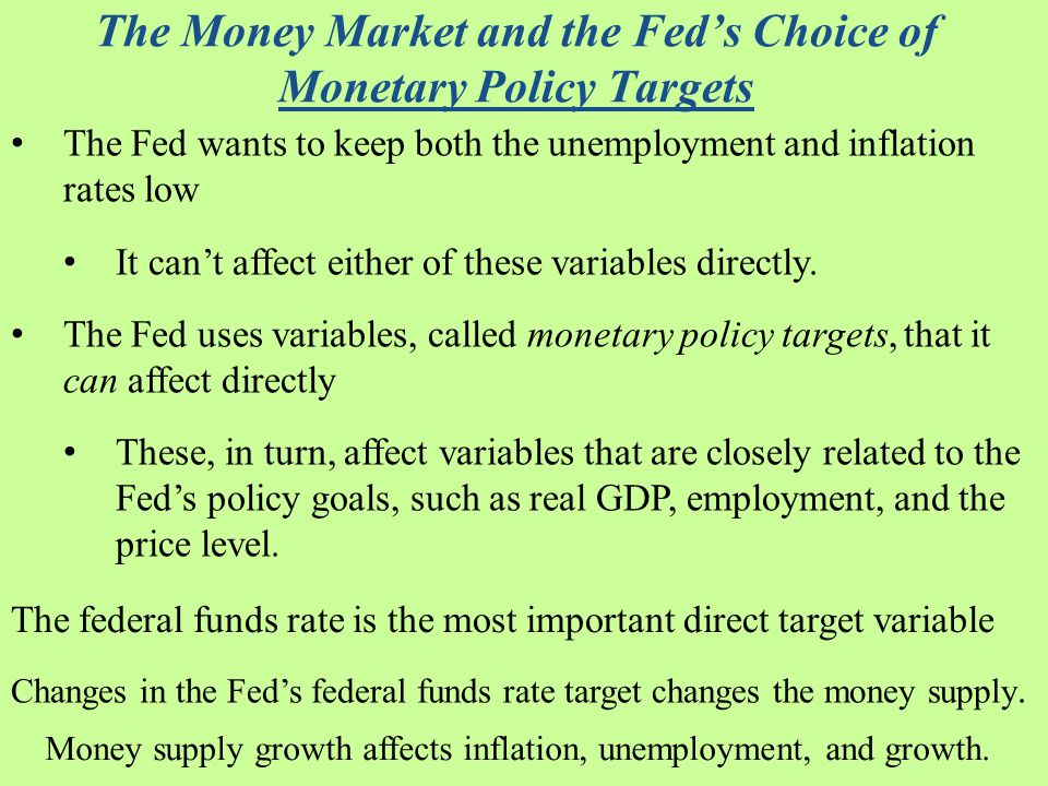 The Money Market and the Fed's Choice of Monetary Policy Targets