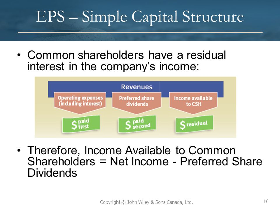 EPS – Simple Capital Structure