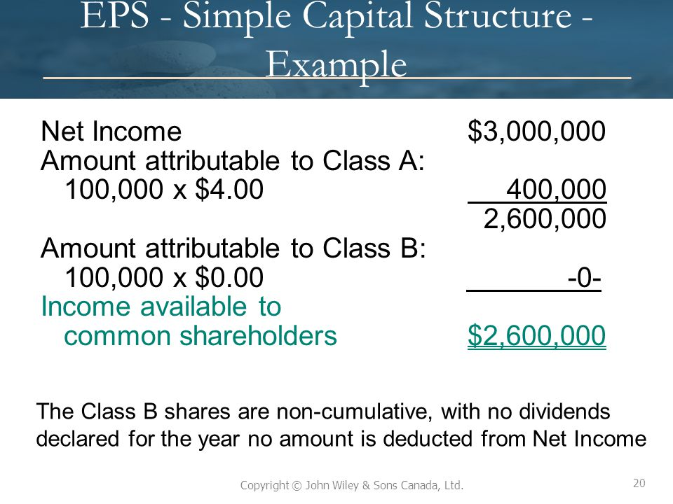 EPS - Simple Capital Structure - Example