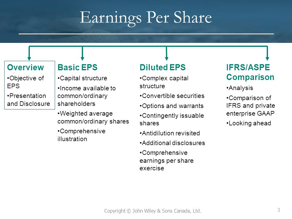 Earnings Per Share Overview Basic EPS Diluted EPS IFRS/ASPE Comparison