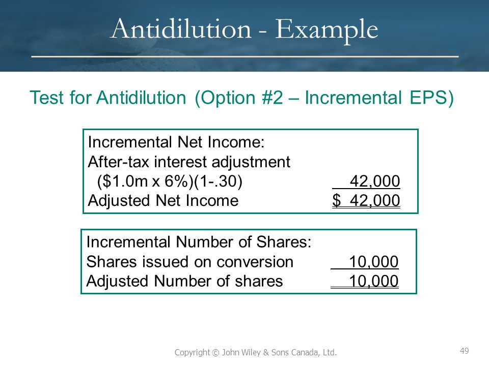 Antidilution - Example