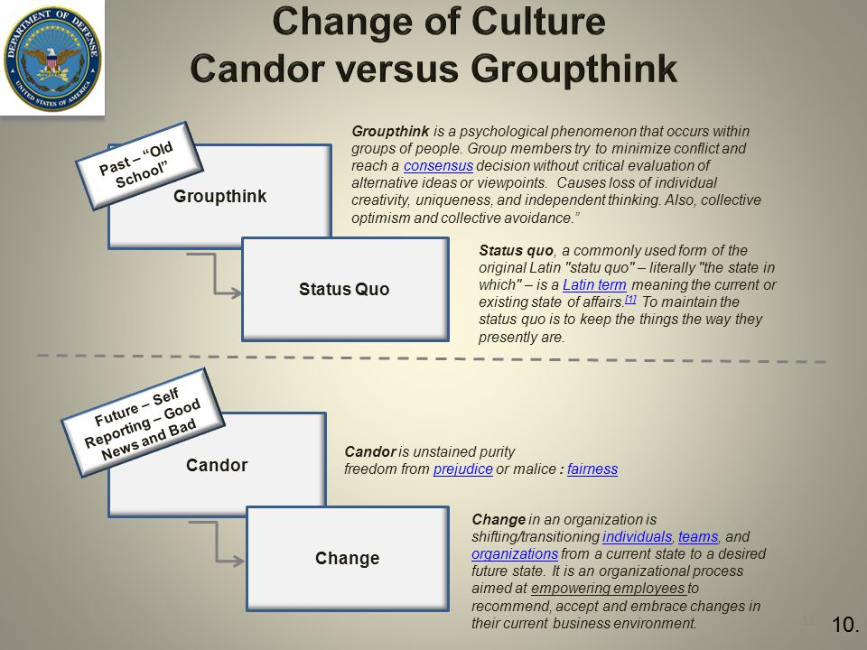 Change of Culture Candor versus Groupthink
