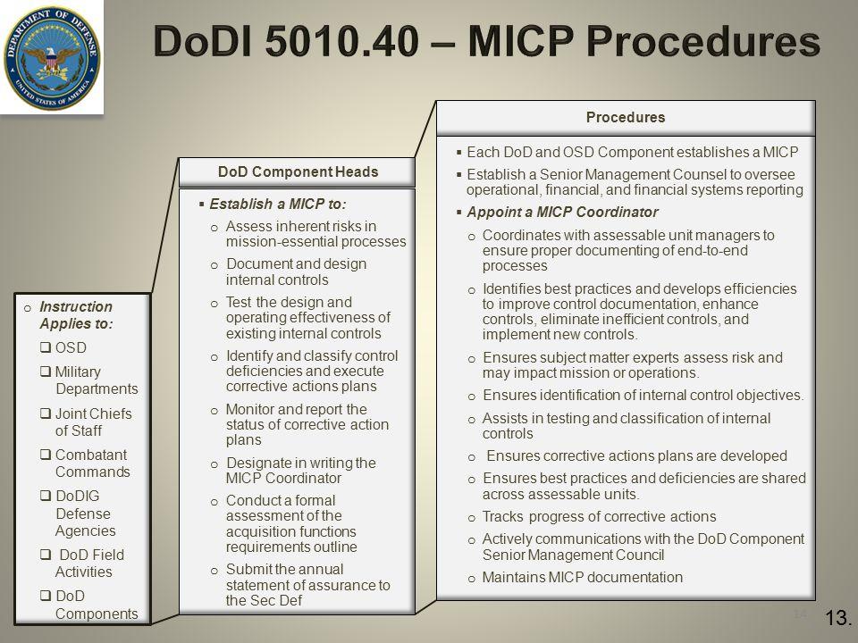 DoDI 5010.40 – MICP Procedures 13. Procedures