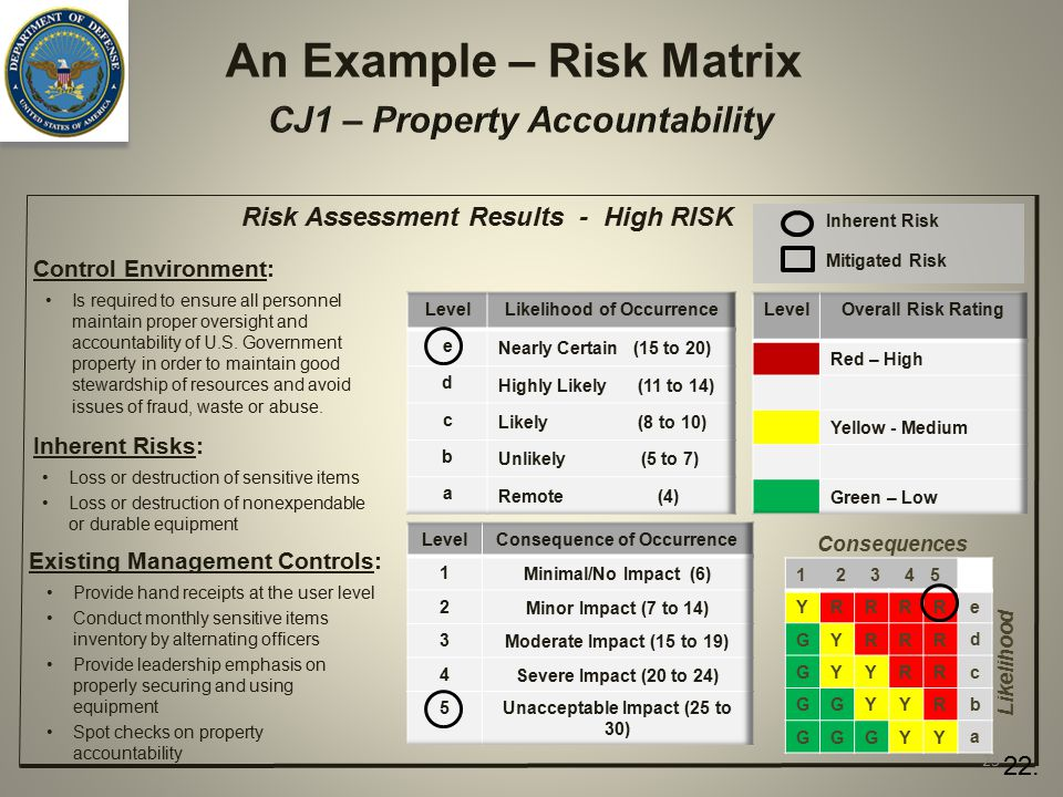 CJ1 – Property Accountability