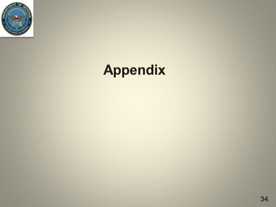 Appendix 34.