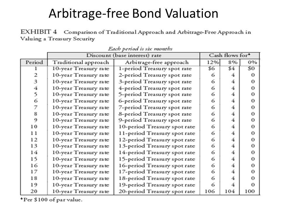 Arbitrage-free Bond Valuation