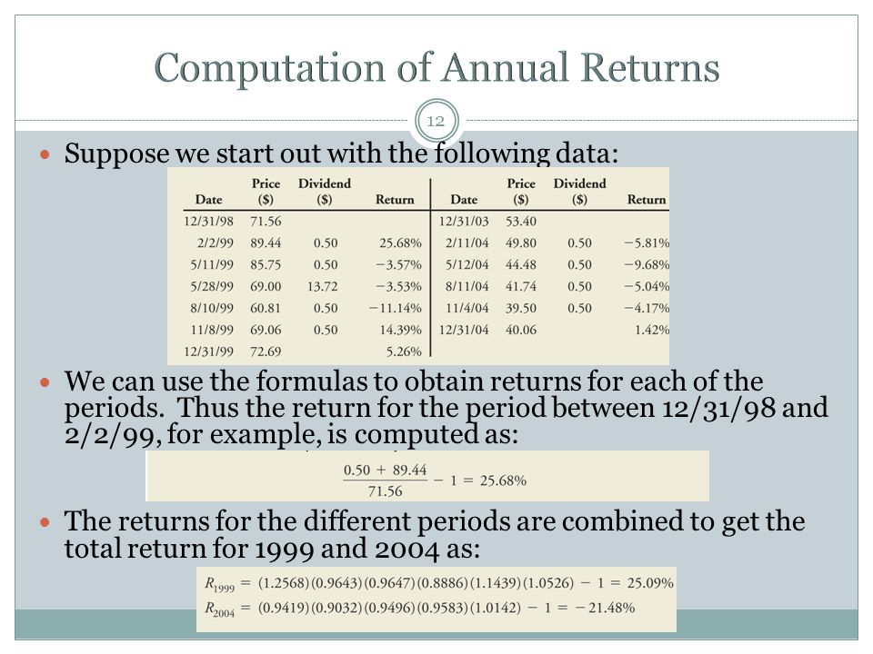 Computation of Annual Returns