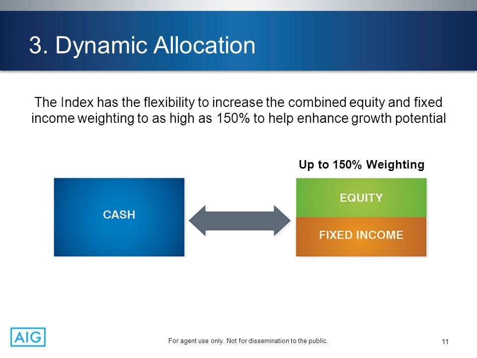 3. Dynamic Allocation