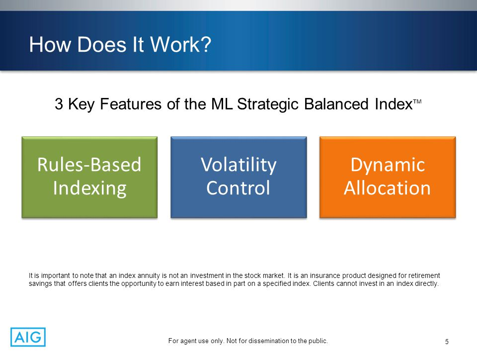 3 Key Features of the ML Strategic Balanced Index™