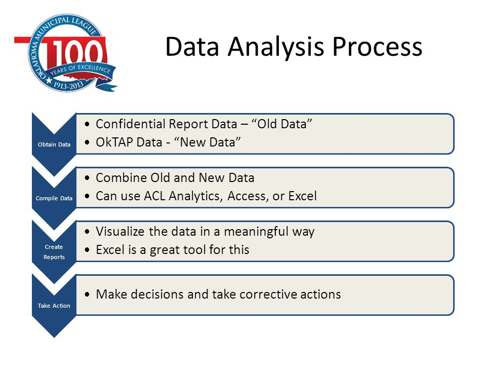 Data Analysis Process Obtain Data. Confidential Report Data – Old Data OkTAP Data - New Data Compile Data.