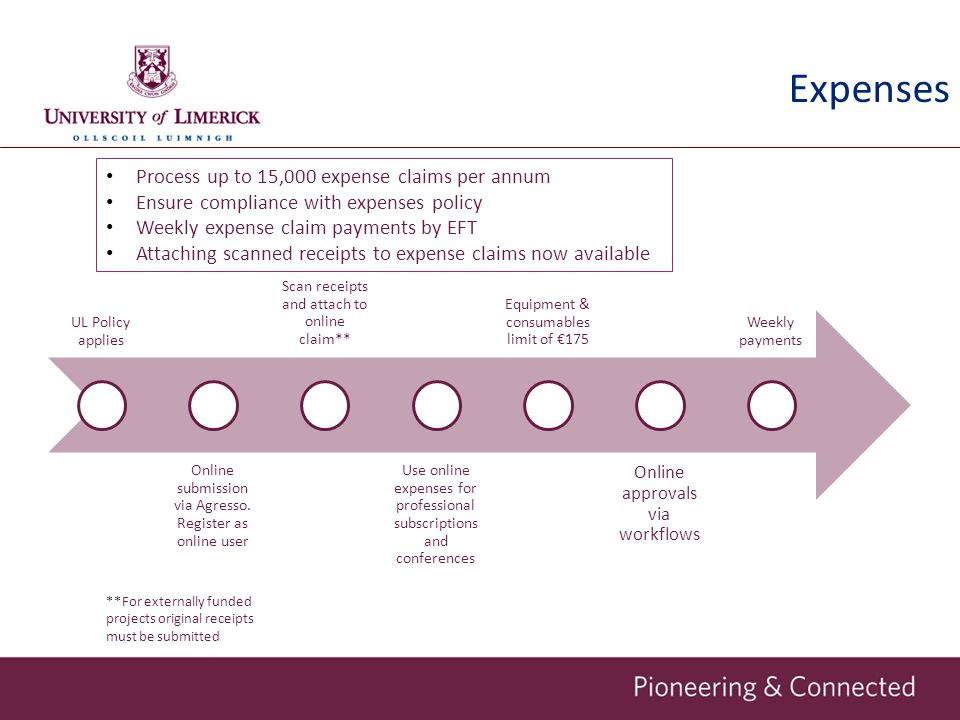 Expenses Process up to 15,000 expense claims per annum