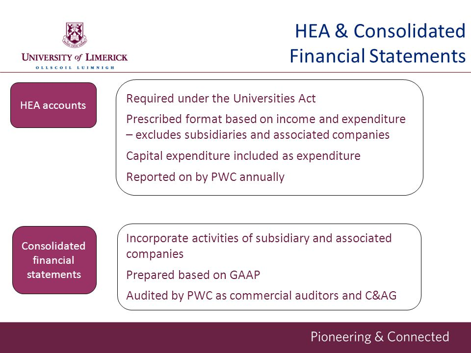 HEA & Consolidated Financial Statements