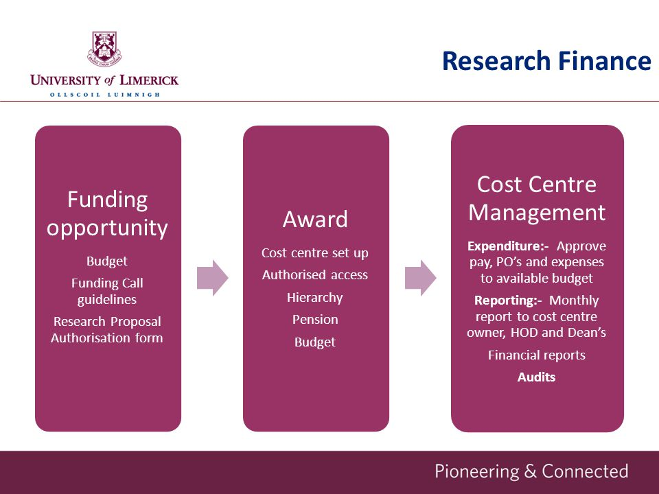 Research Finance Cost Centre Management Funding opportunity Award
