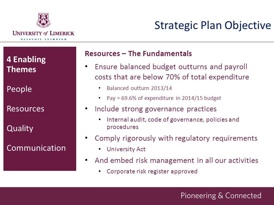 Strategic Plan Objective