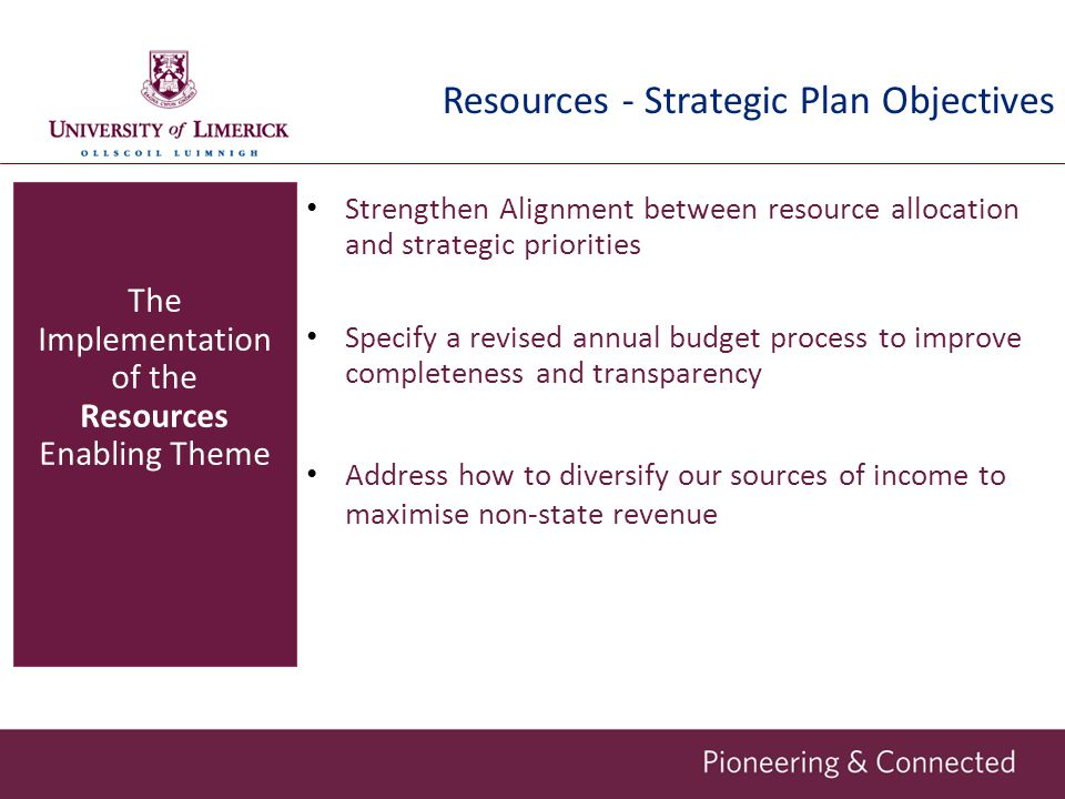 Resources - Strategic Plan Objectives