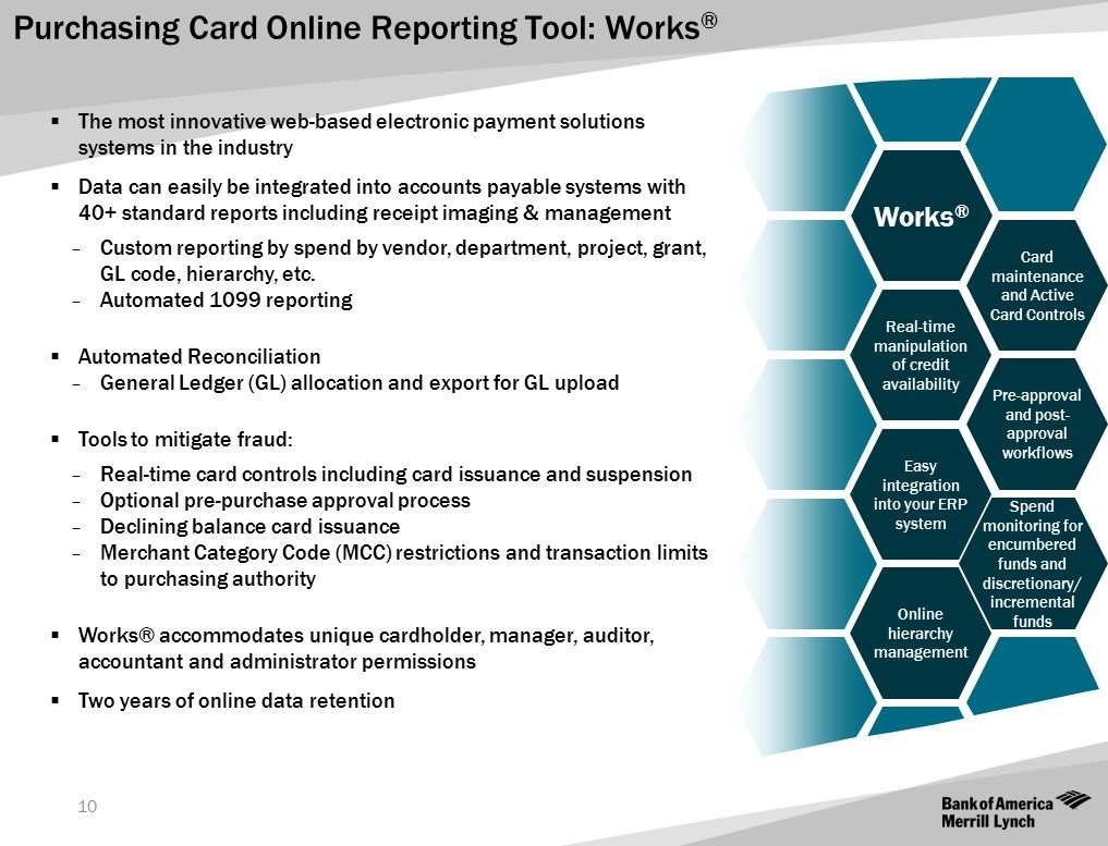 Purchasing Card Online Reporting Tool: Works®