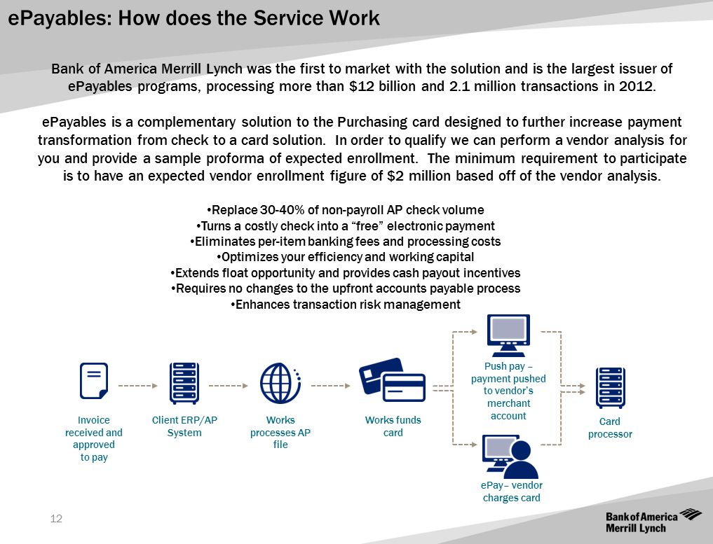 ePayables: How does the Service Work