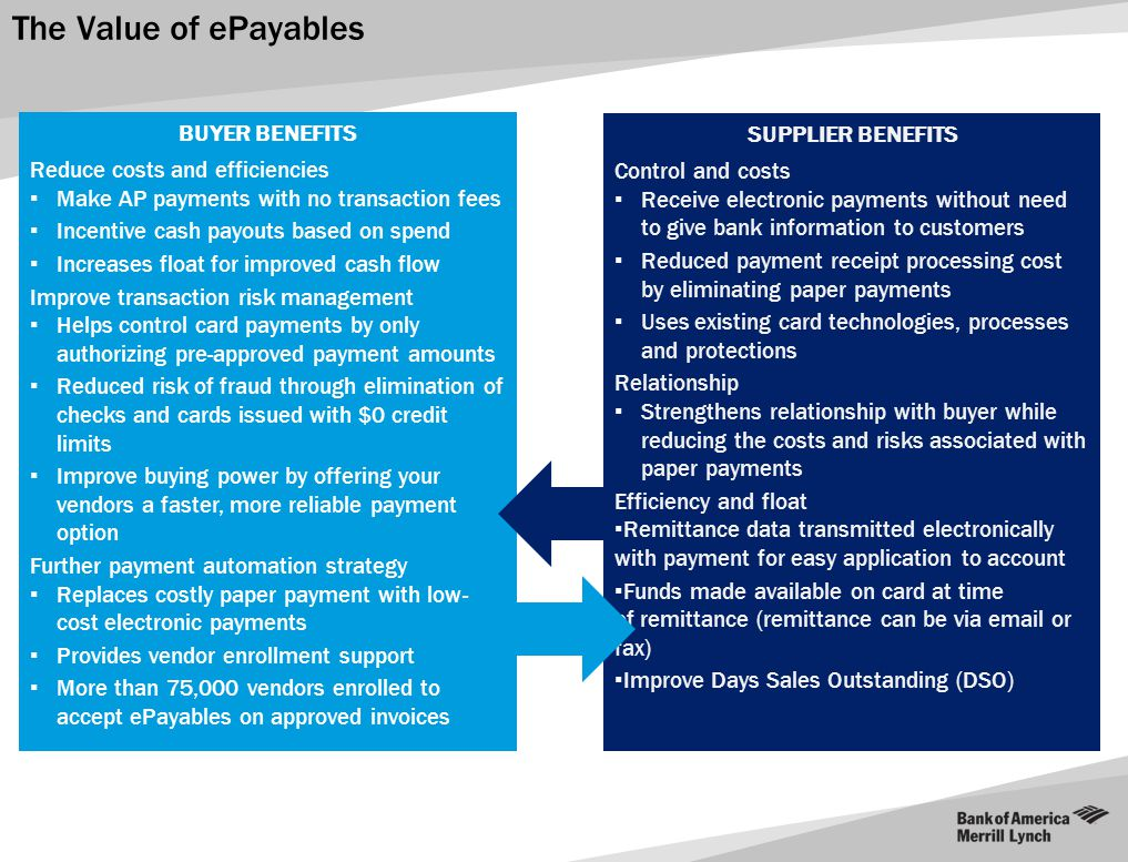 The Value of ePayables BUYER BENEFITS Reduce costs and efficiencies