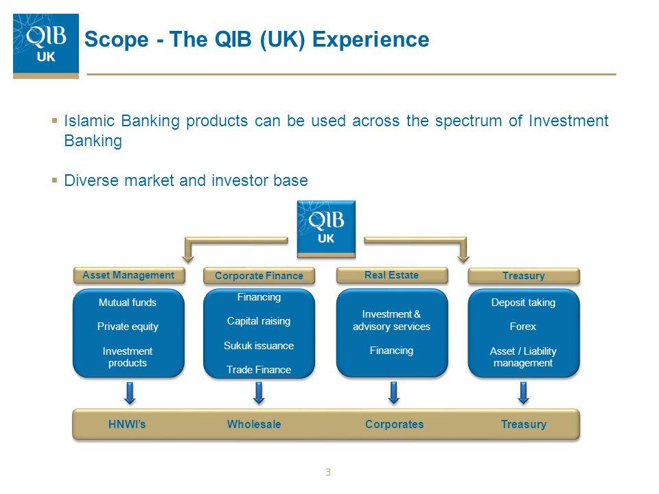 Scope - The QIB (UK) Experience