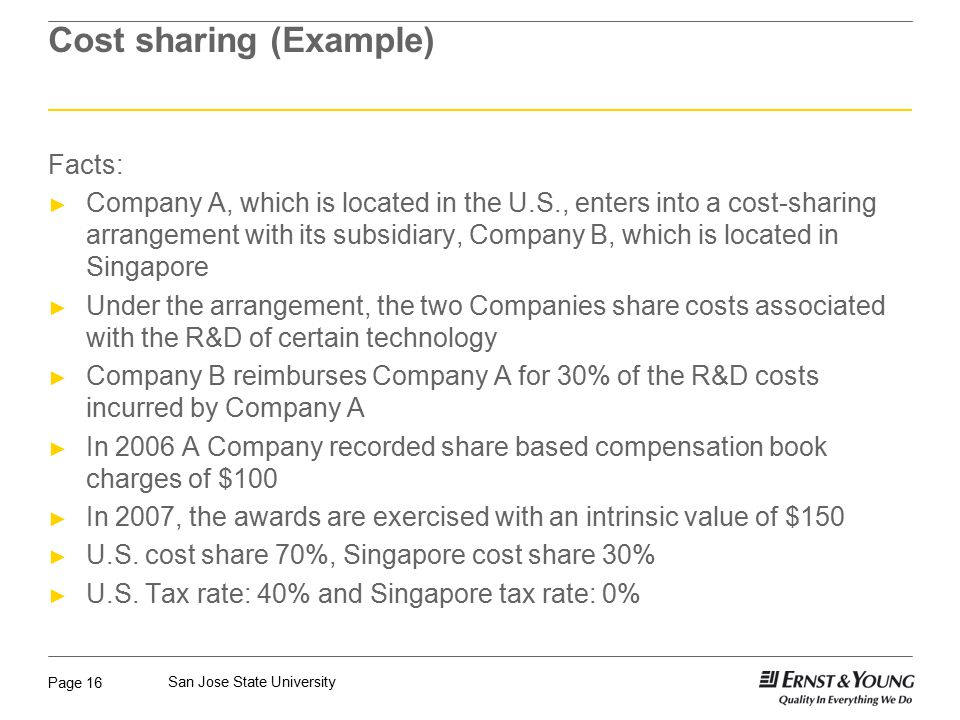 Cost sharing (Example)