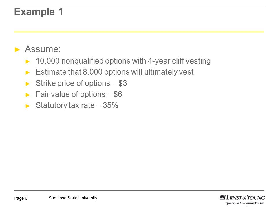 Example 1 Assume: 10,000 nonqualified options with 4-year cliff vesting. Estimate that 8,000 options will ultimately vest.