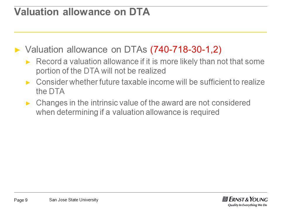 Valuation allowance on DTA