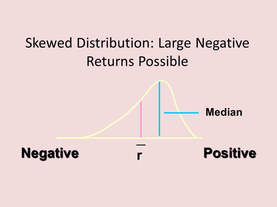 Skewed Distribution: Large Negative Returns Possible