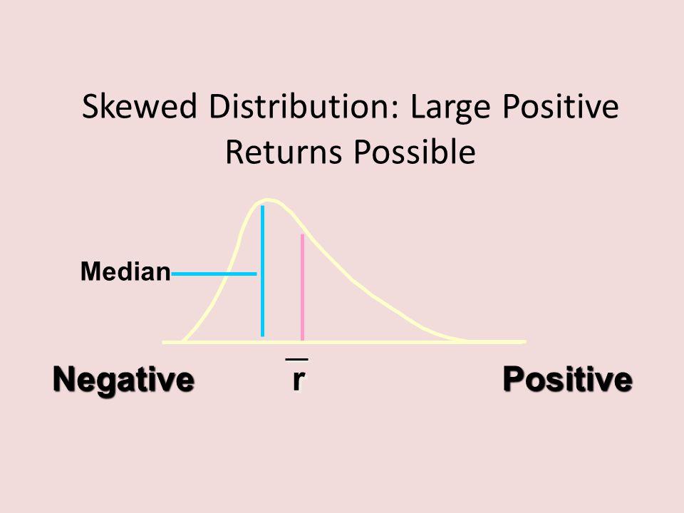 Skewed Distribution: Large Positive Returns Possible