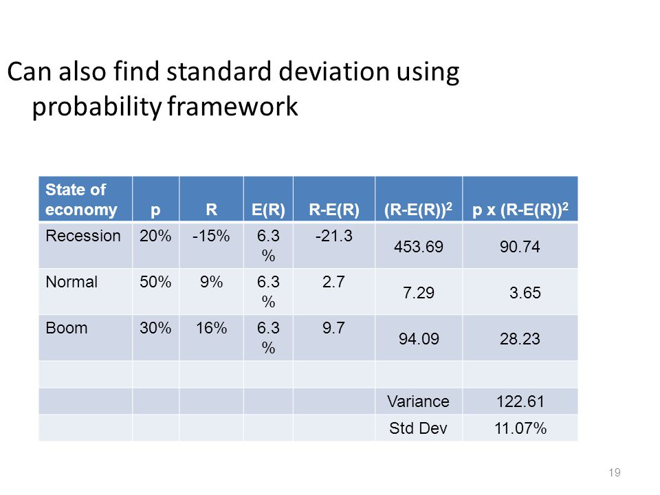 Can also find standard deviation using probability framework