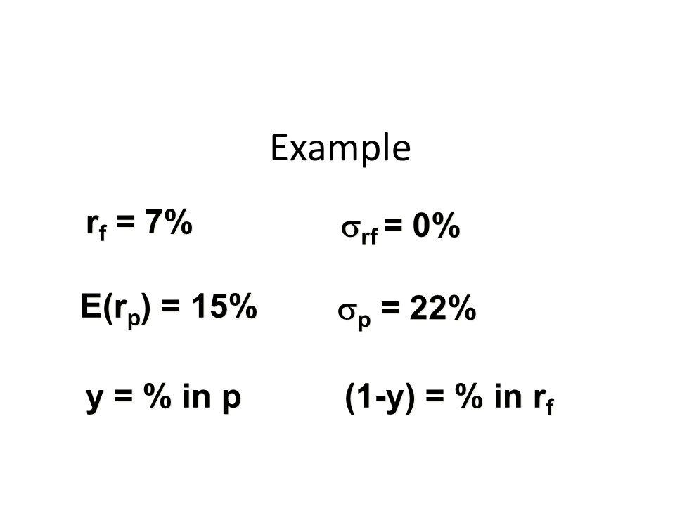 Example rf = 7% srf = 0% E(rp) = 15% sp = 22% y = % in p