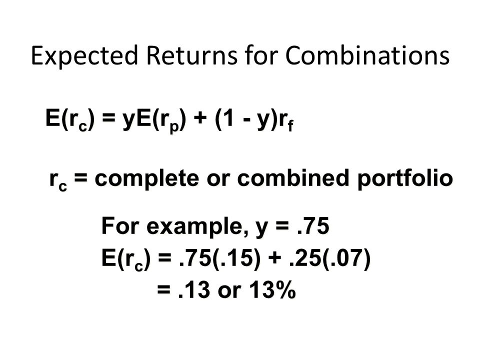 Expected Returns for Combinations