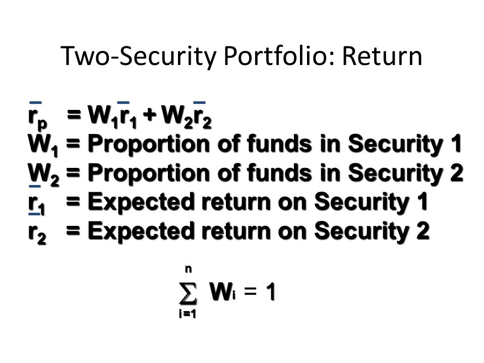 Two-Security Portfolio: Return