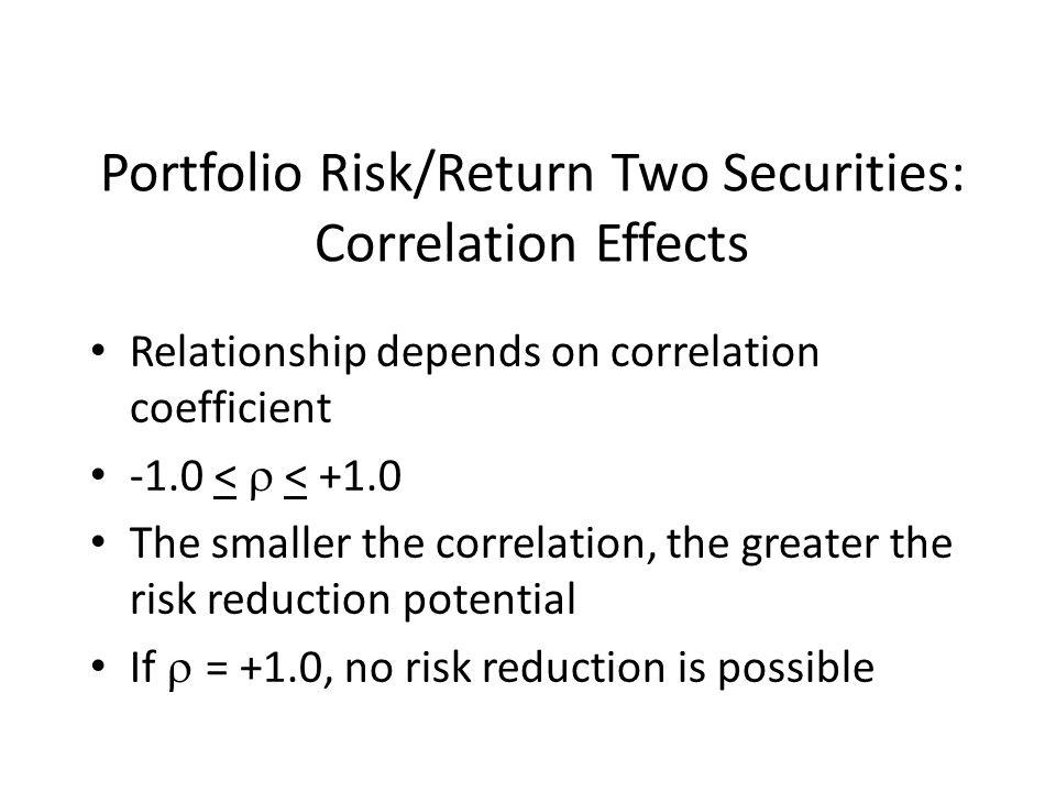 Portfolio Risk/Return Two Securities: Correlation Effects