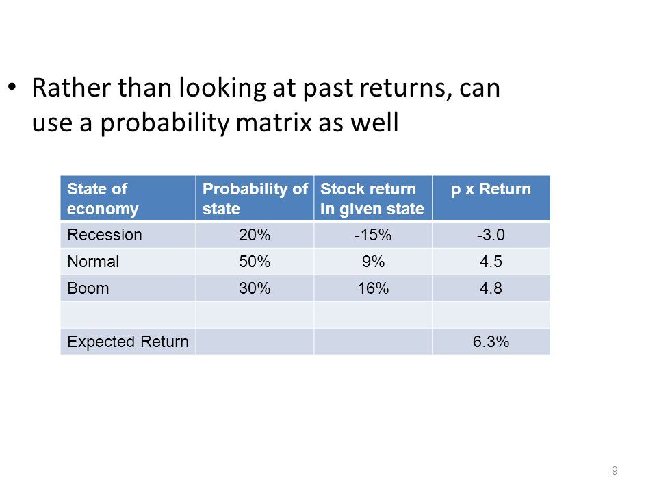 Rather than looking at past returns, can use a probability matrix as well