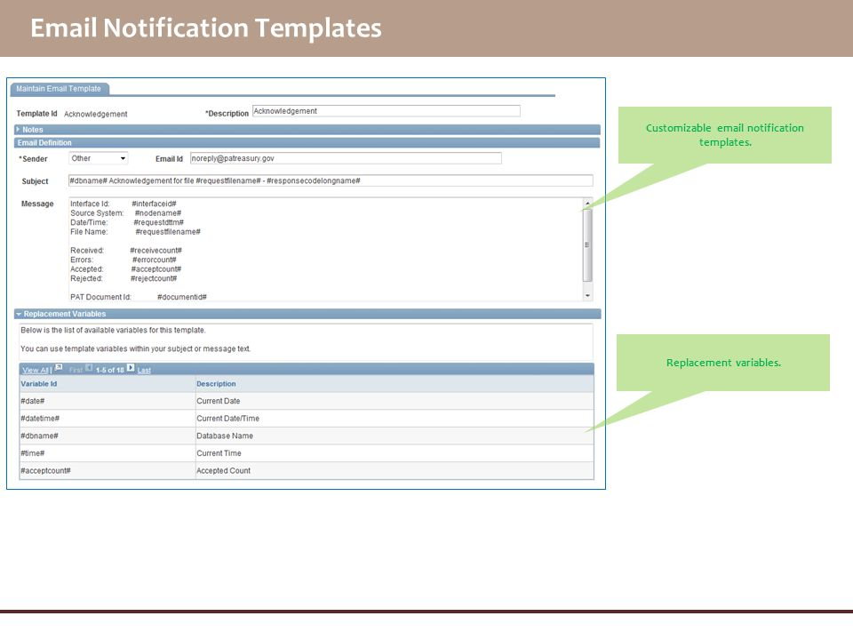 Email Notification Templates
