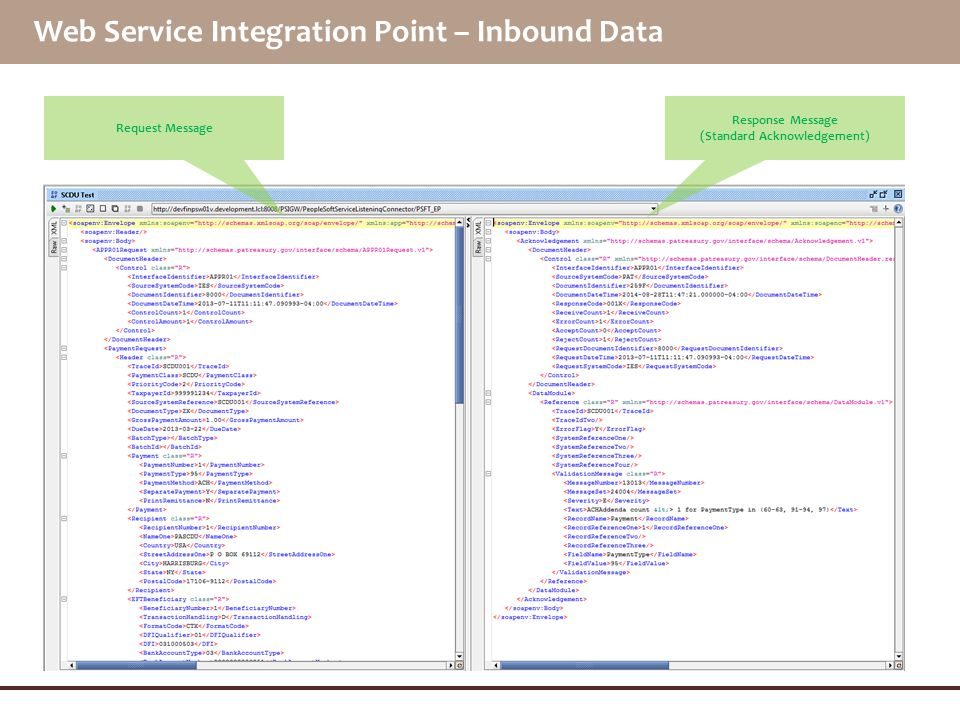 Web Service Integration Point – Inbound Data