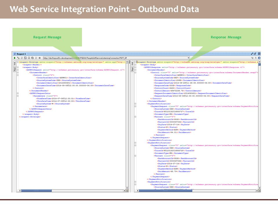 Web Service Integration Point – Outbound Data