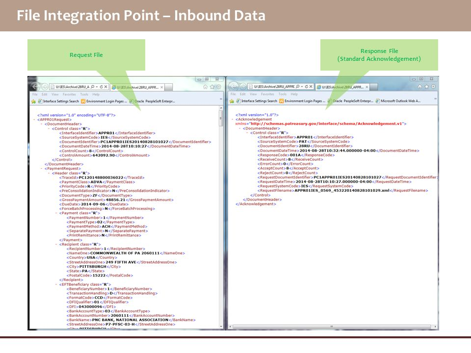 File Integration Point – Inbound Data