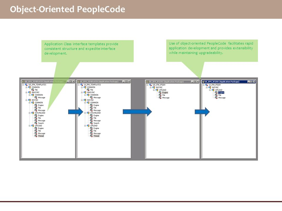 Object-Oriented PeopleCode