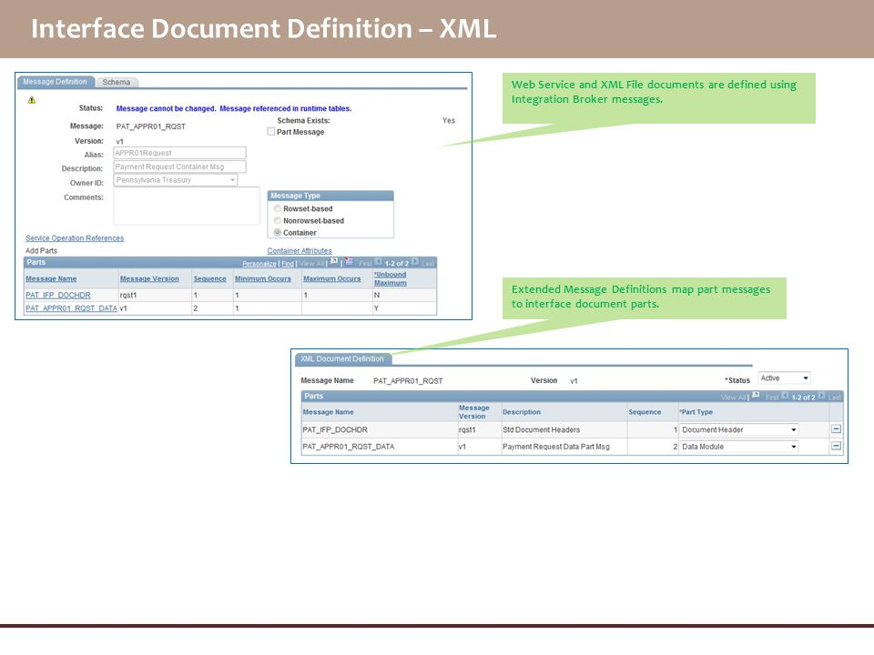 Interface Document Definition – XML