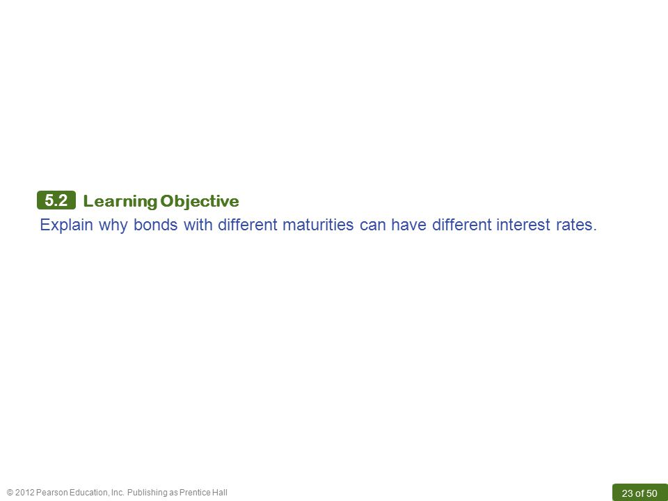 5.2 Learning Objective.