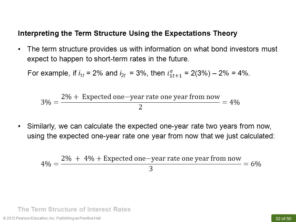 Interpreting the Term Structure Using the Expectations Theory