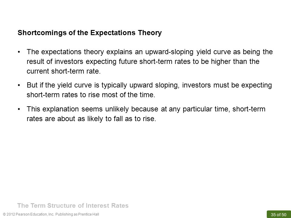 Shortcomings of the Expectations Theory