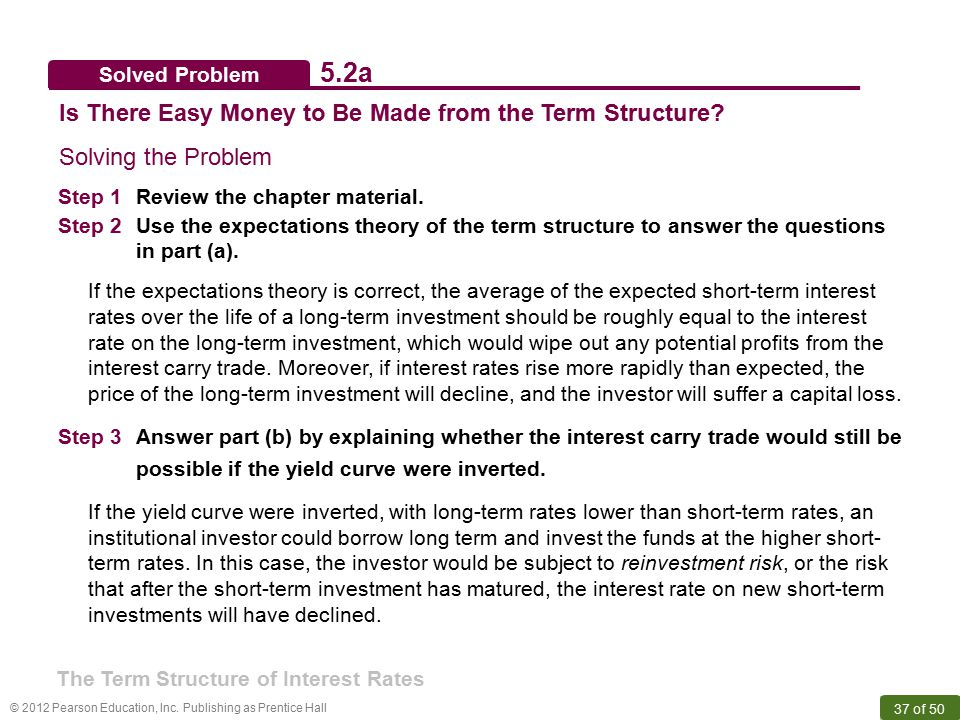 5.2a Is There Easy Money to Be Made from the Term Structure
