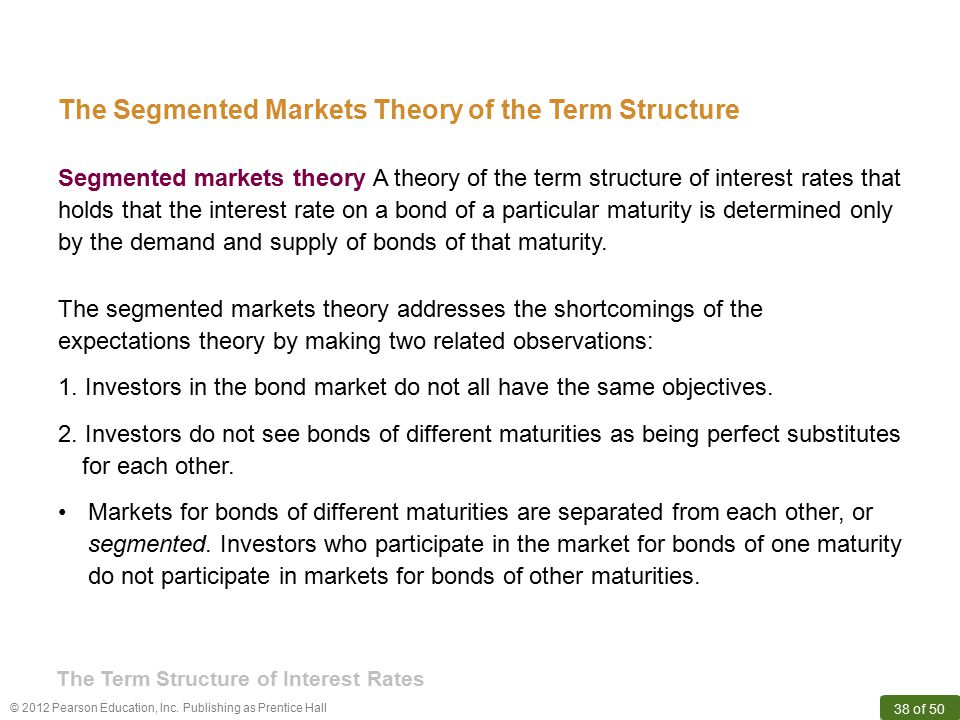 The Segmented Markets Theory of the Term Structure